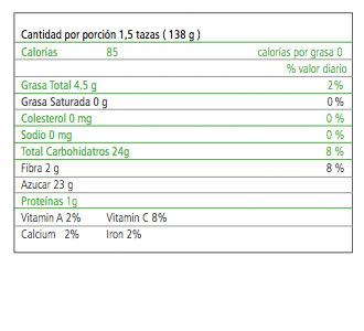 Tabla Nutricional Naranjas