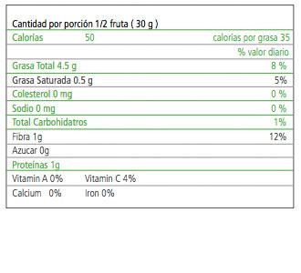 Tabla Nutricional Paltas
